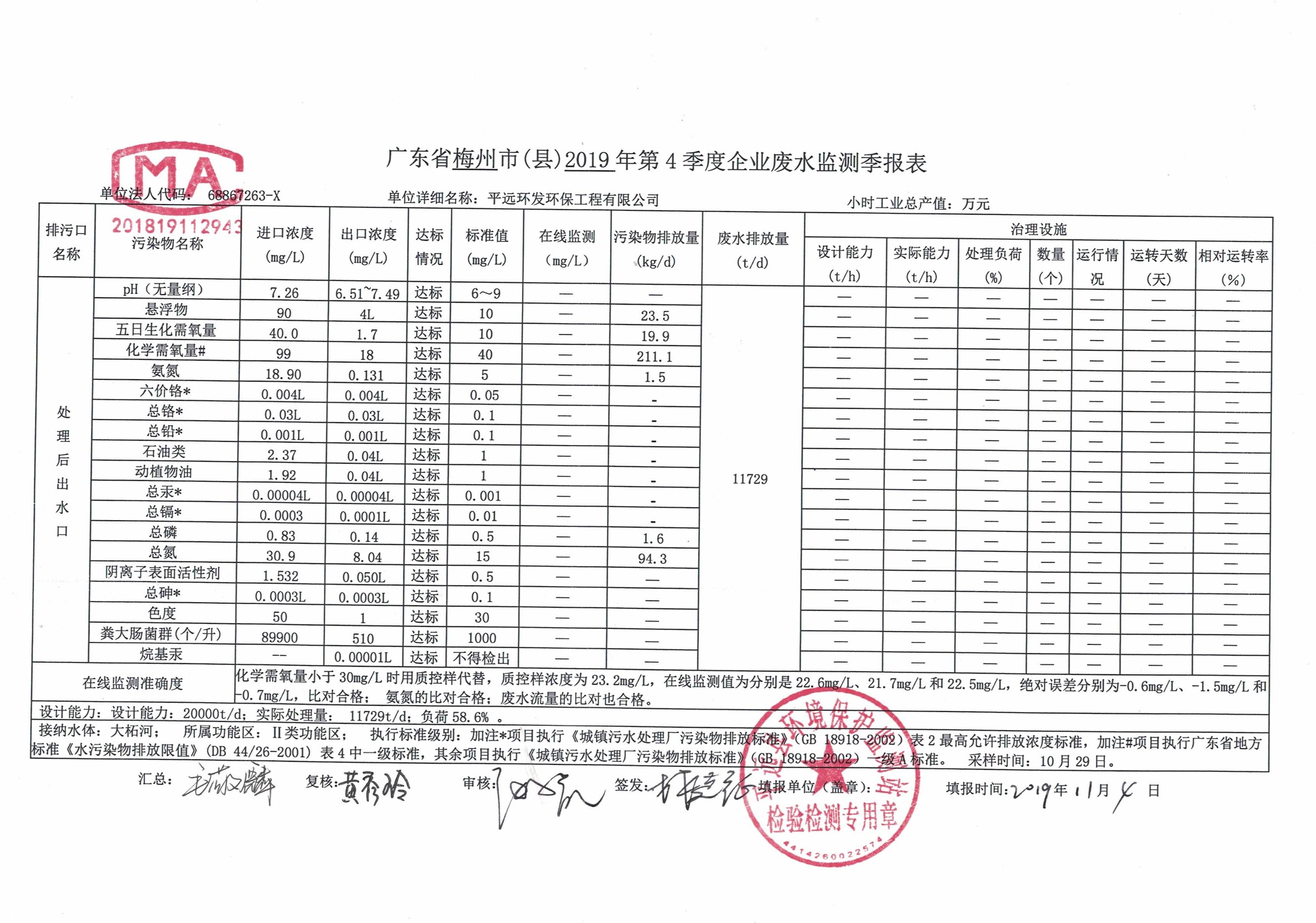 平远县污水处理厂2019年第4季度季报.jpg